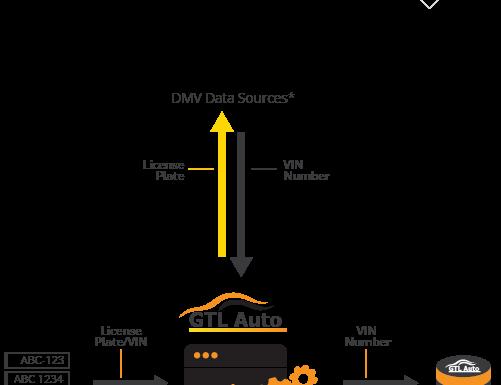 Gateway TechnoLabs