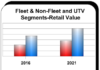 stov-retail-value